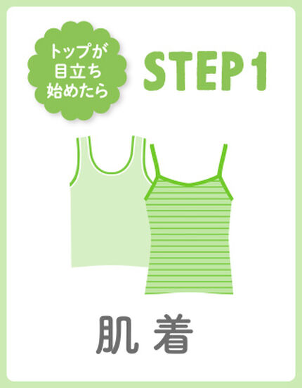 【STEP1】肌着