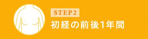 STEP2 初経の前後1年間