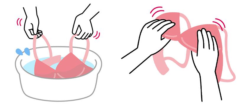 手洗いのコツ 説明図