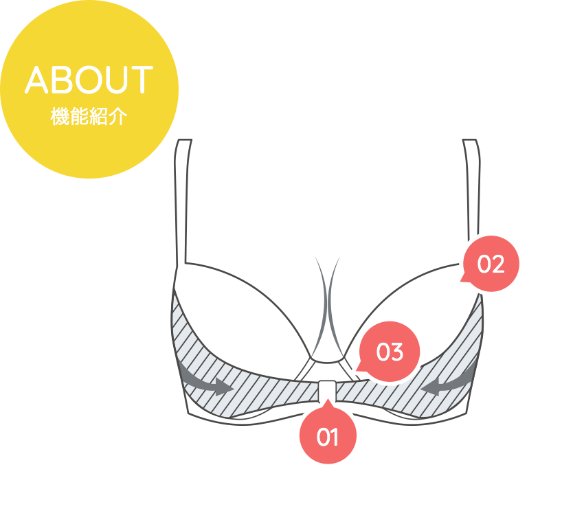 ABOUT 機能紹介